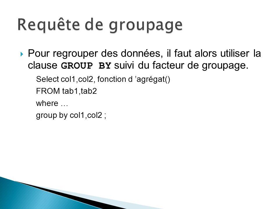 Requête de groupage Pour regrouper des données, il faut alors utiliser la clause GROUP BY suivi du facteur de groupage.