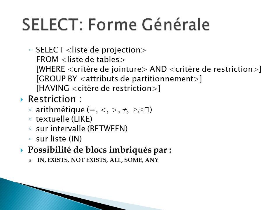 SELECT: Forme Générale