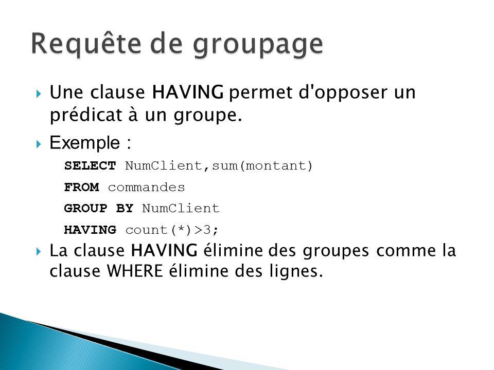 Requête de groupage Une clause HAVING permet d opposer un prédicat à un groupe. Exemple : SELECT NumClient,sum(montant)