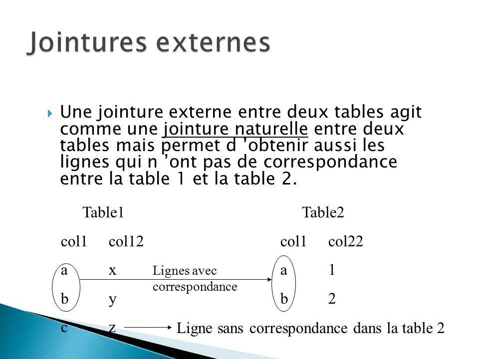 Jointures externes