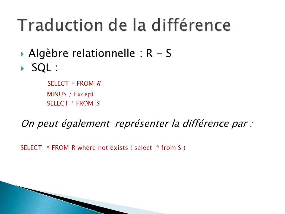 Traduction de la différence