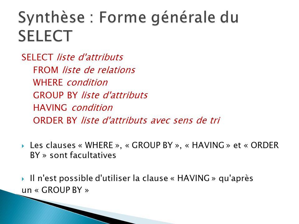 Synthèse : Forme générale du SELECT
