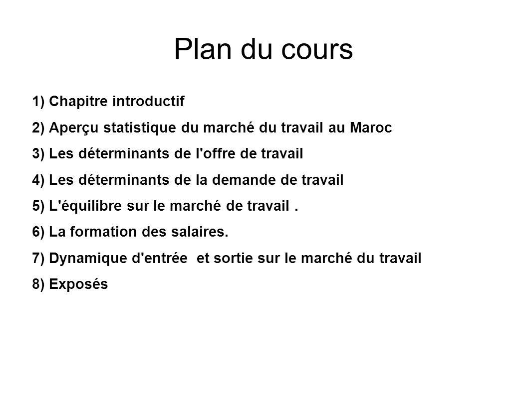 Plan du cours Chapitre introductif