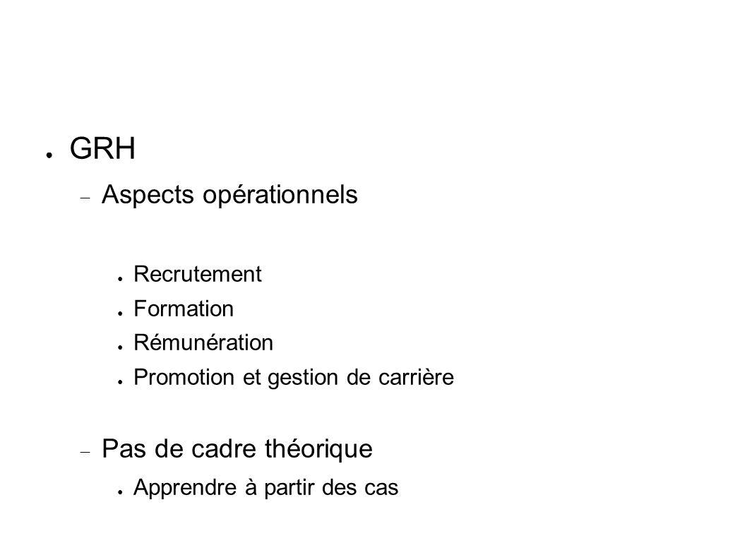 GRH Aspects opérationnels Pas de cadre théorique Recrutement Formation