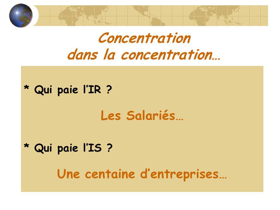 Concentration dans la concentration…