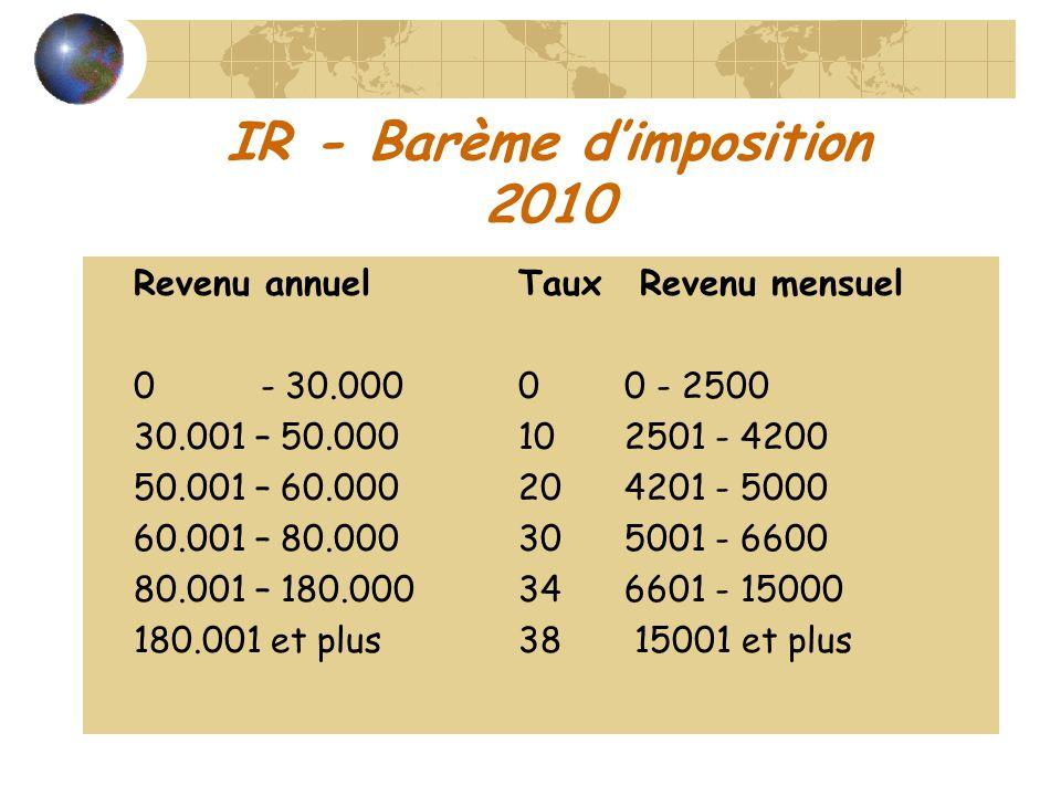 IR - Barème d'imposition 2010