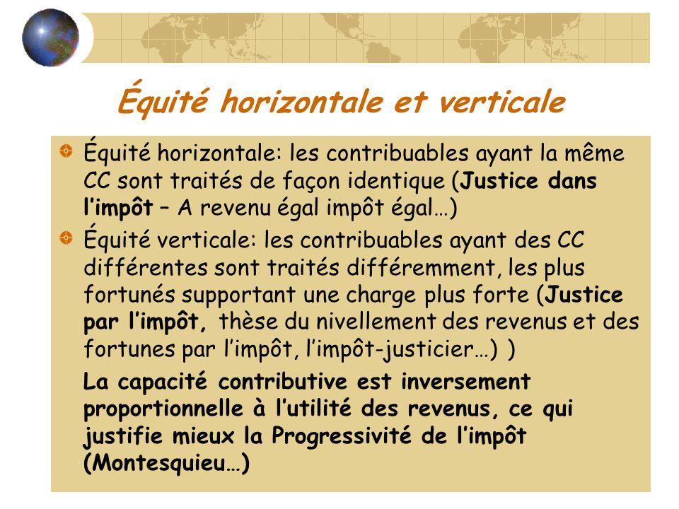 Équité horizontale et verticale