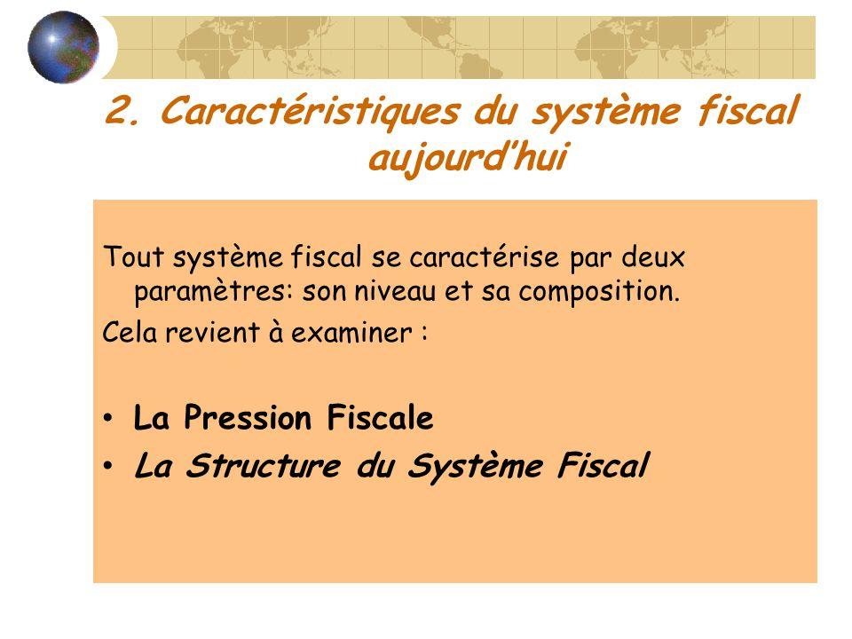 2. Caractéristiques du système fiscal aujourd'hui