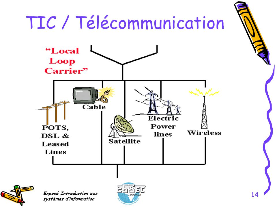 TIC / Télécommunication