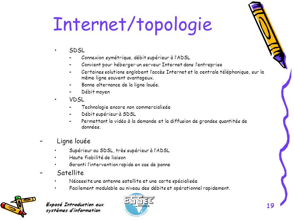 Internet/topologie Ligne louée Satellite SDSL VDSL