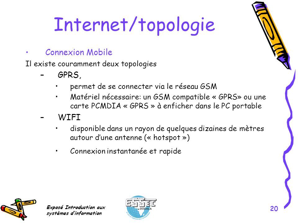 Internet/topologie Connexion Mobile GPRS, WIFI