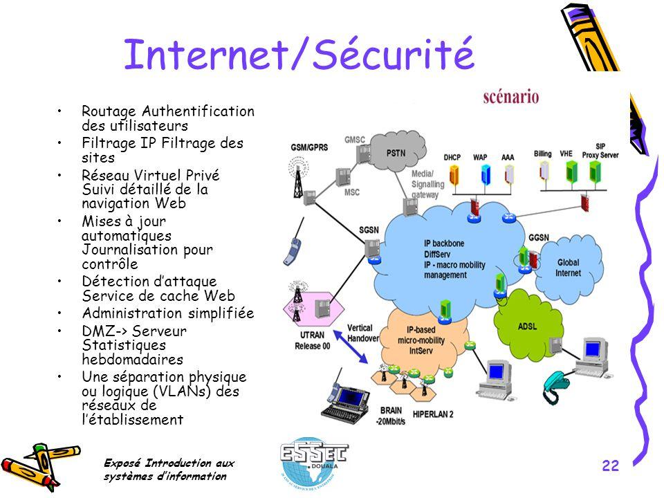 Internet/Sécurité Routage Authentification des utilisateurs
