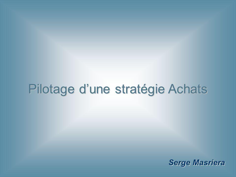 Pilotage d'une stratégie Achats