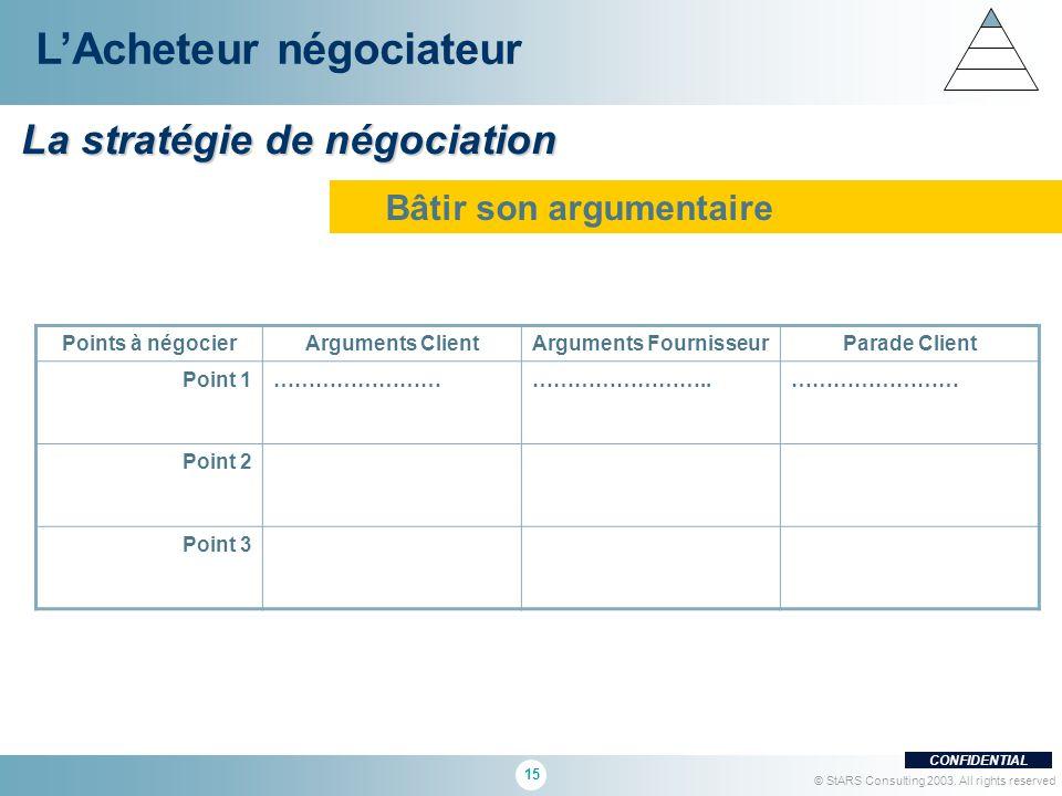 La stratégie de négociation Arguments Fournisseur