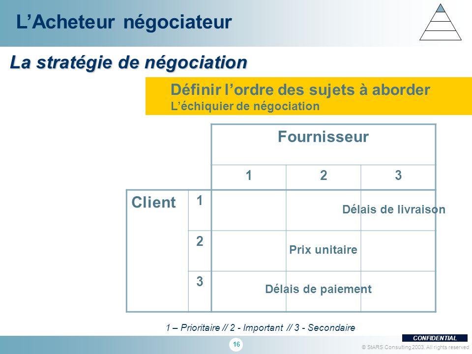 La stratégie de négociation
