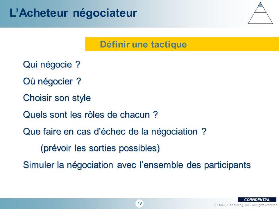 L'Acheteur négociateur