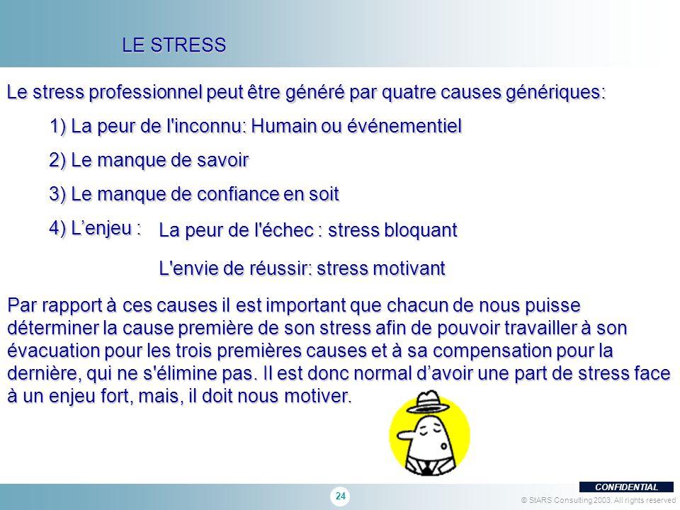 Le stress professionnel peut être généré par quatre causes génériques: