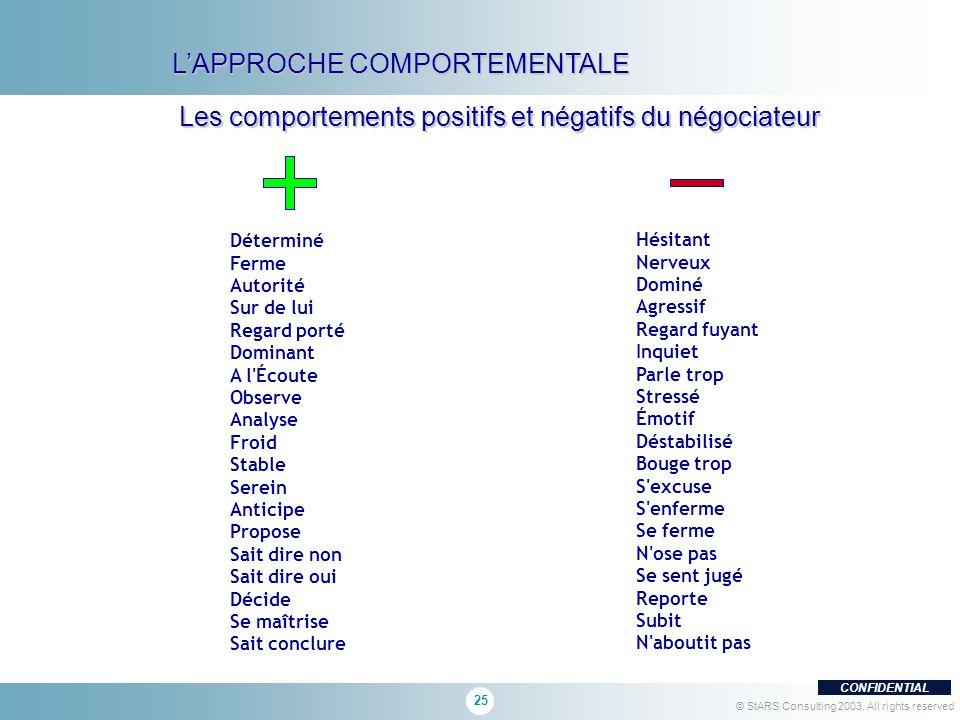 L'APPROCHE COMPORTEMENTALE