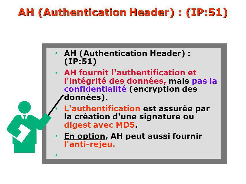 AH (Authentication Header) : (IP:51)
