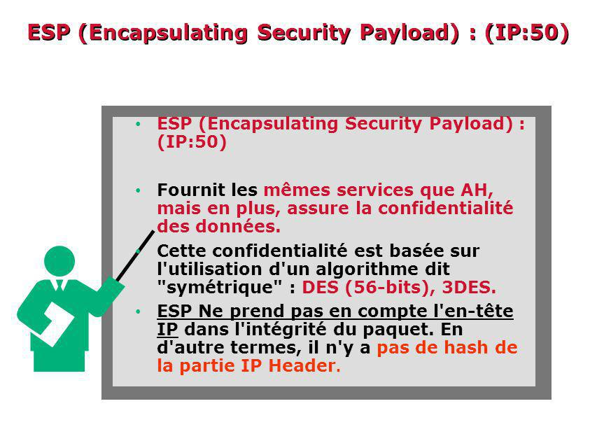 ESP (Encapsulating Security Payload) : (IP:50)