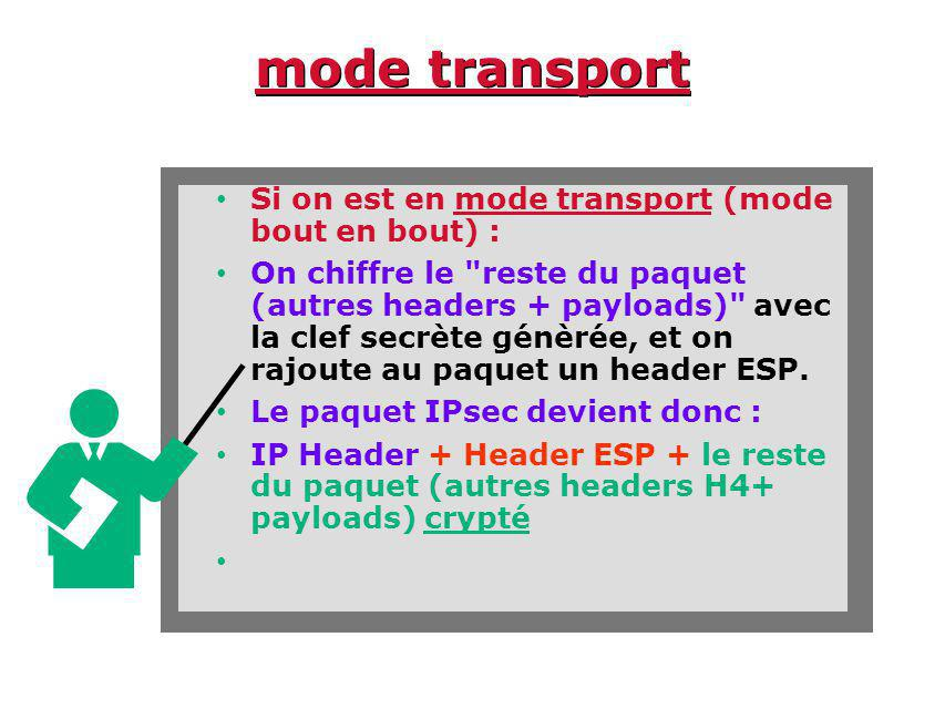 mode transport Si on est en mode transport (mode bout en bout) :