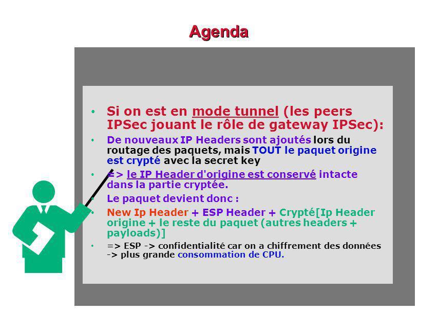 Agenda Si on est en mode tunnel (les peers IPSec jouant le rôle de gateway IPSec):
