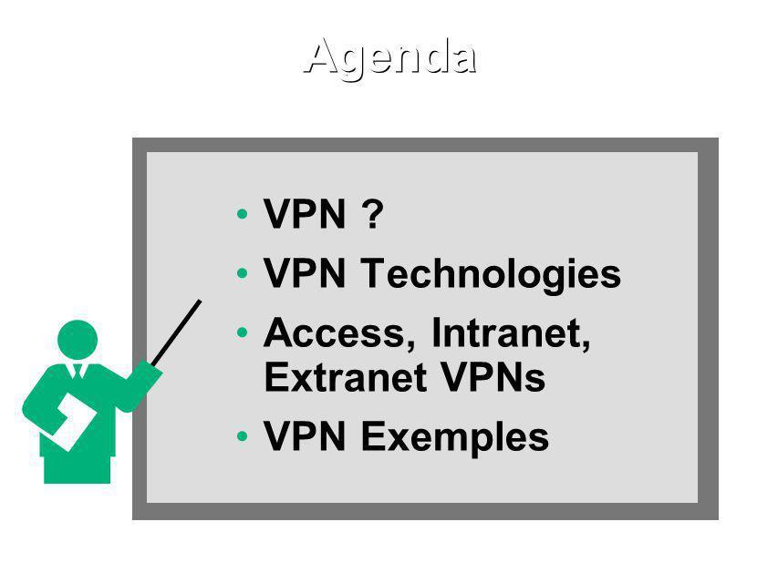 Agenda VPN VPN Technologies Access, Intranet, Extranet VPNs
