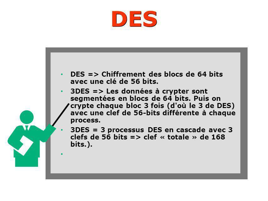 DES DES => Chiffrement des blocs de 64 bits avec une clé de 56 bits.