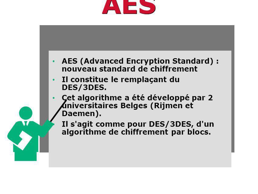 AES AES (Advanced Encryption Standard) : nouveau standard de chiffrement. Il constitue le remplaçant du DES/3DES.
