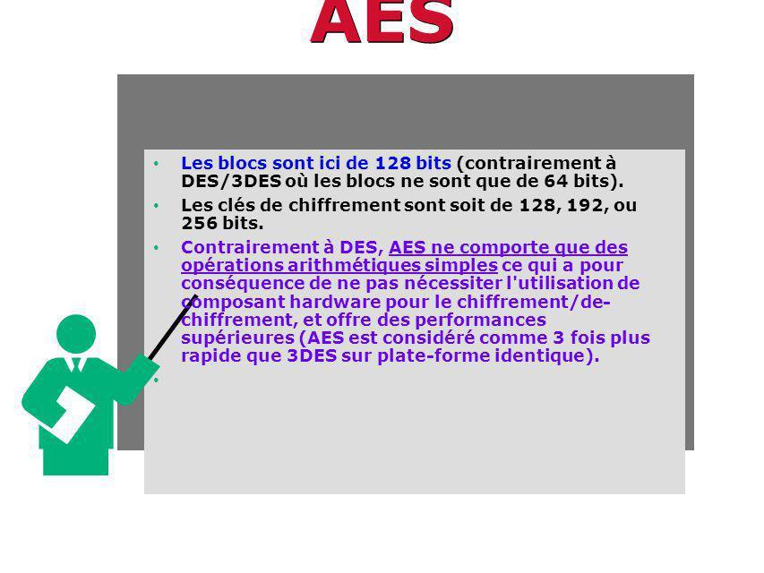 AES Les blocs sont ici de 128 bits (contrairement à DES/3DES où les blocs ne sont que de 64 bits).