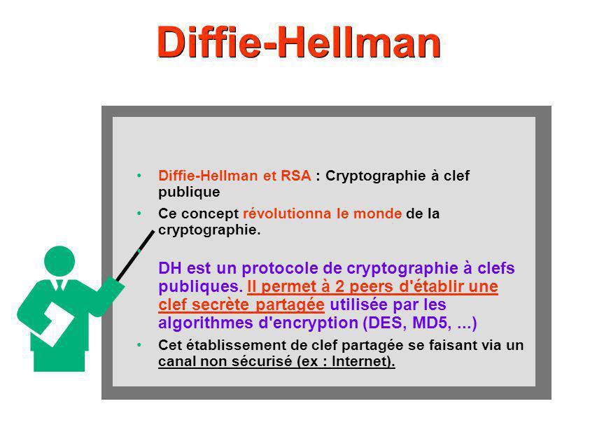 Diffie-Hellman Diffie-Hellman et RSA : Cryptographie à clef publique