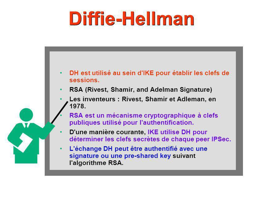 Diffie-Hellman DH est utilisé au sein d IKE pour établir les clefs de sessions. RSA (Rivest, Shamir, and Adelman Signature)