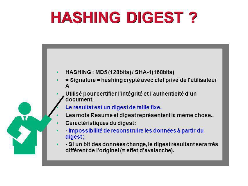 HASHING DIGEST HASHING : MD5 (128bits) / SHA-1(168bits)