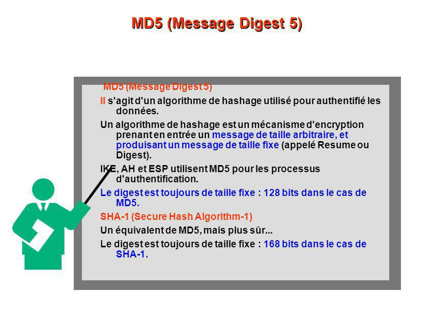 MD5 (Message Digest 5) MD5 (Message Digest 5)