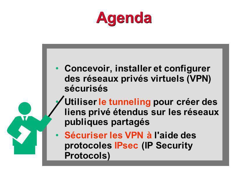 Agenda Concevoir, installer et configurer des réseaux privés virtuels (VPN) sécurisés.