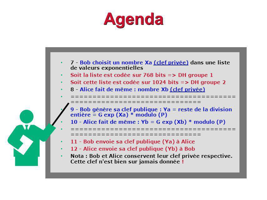 Agenda 7 - Bob choisit un nombre Xa (clef privée) dans une liste de valeurs exponentielles. Soit la liste est codée sur 768 bits => DH groupe 1.