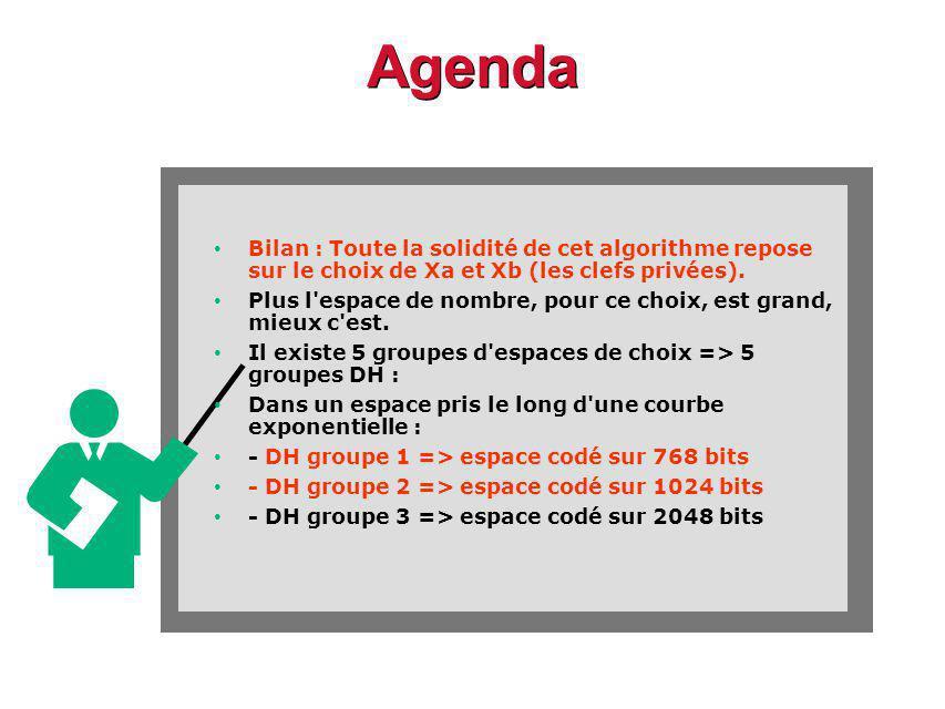 Agenda Bilan : Toute la solidité de cet algorithme repose sur le choix de Xa et Xb (les clefs privées).