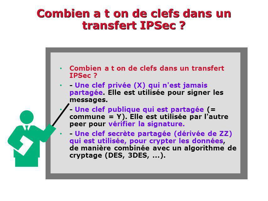 Combien a t on de clefs dans un transfert IPSec