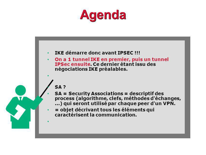 Agenda IKE démarre donc avant IPSEC !!!
