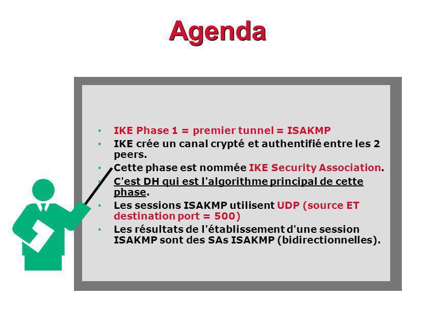 Agenda IKE Phase 1 = premier tunnel = ISAKMP