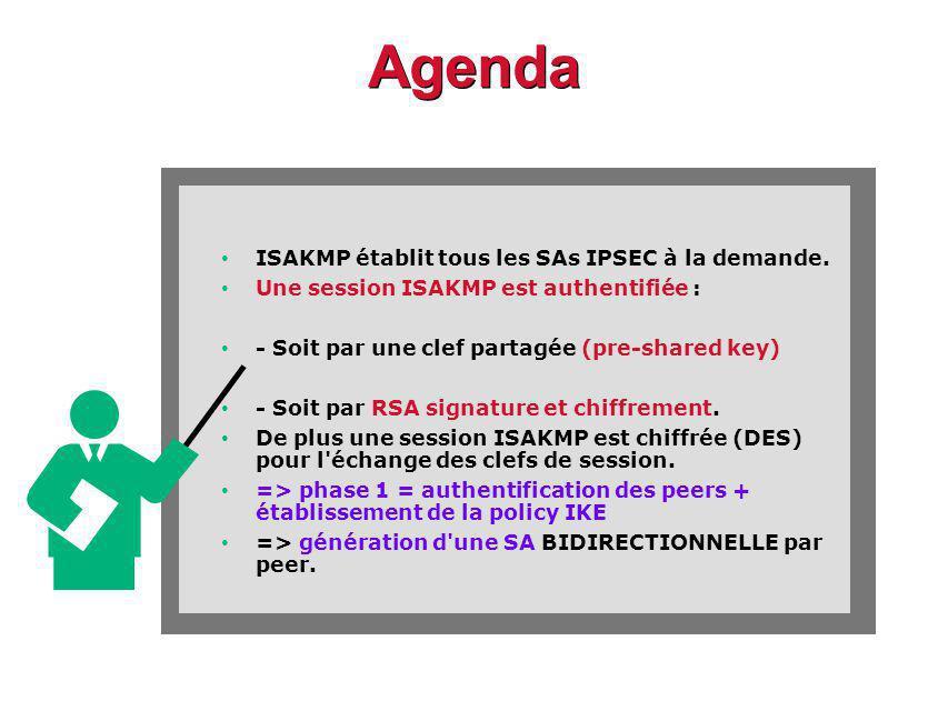 Agenda ISAKMP établit tous les SAs IPSEC à la demande.