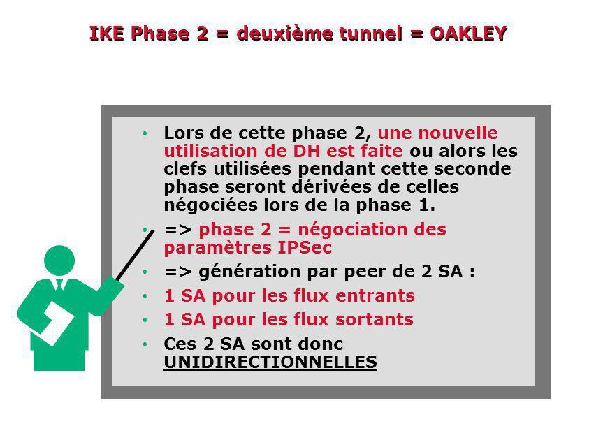 IKE Phase 2 = deuxième tunnel = OAKLEY
