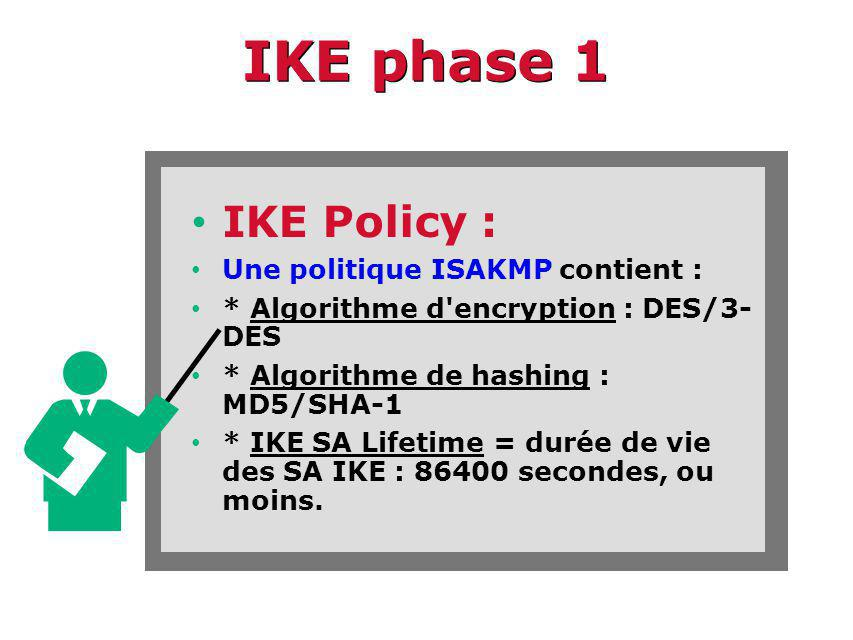 IKE phase 1 IKE Policy : Une politique ISAKMP contient :