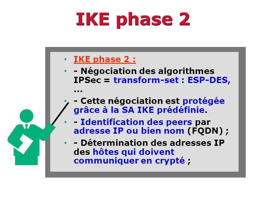IKE phase 2 IKE phase 2 : - Négociation des algorithmes IPSec = transform-set : ESP-DES, ...