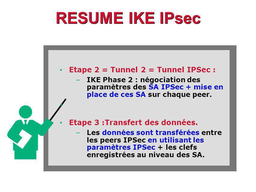 RESUME IKE IPsec Etape 2 = Tunnel 2 = Tunnel IPSec :