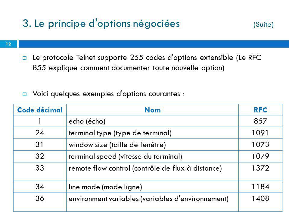 3. Le principe d options négociées (Suite)
