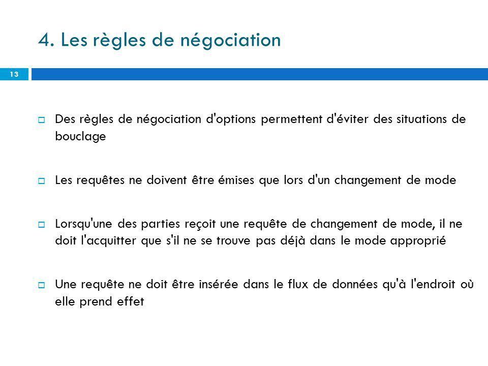 4. Les règles de négociation
