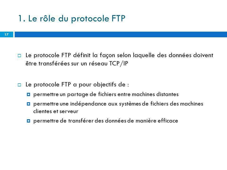 1. Le rôle du protocole FTP