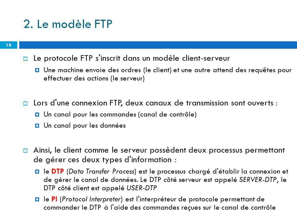 2. Le modèle FTP Le protocole FTP s inscrit dans un modèle client-serveur.