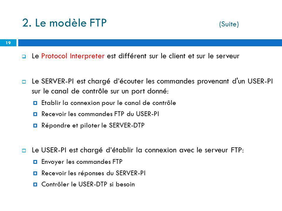 2. Le modèle FTP (Suite) Le Protocol Interpreter est différent sur le client et sur le serveur